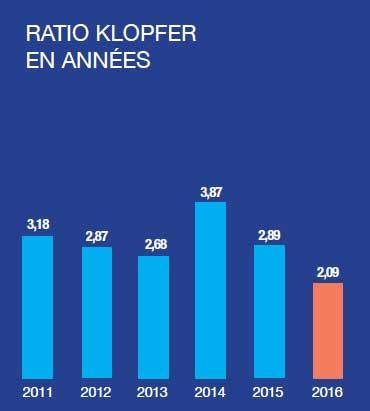 Budget commune nouvelle Audierne